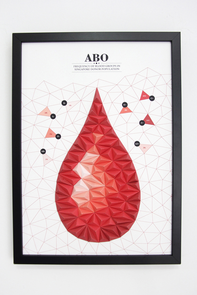 3D Paper Infographic Posters by Pattern Matters
